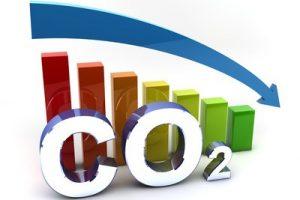 Kommunale CO2-Bilanzierung im Rahmen des Klimapakts